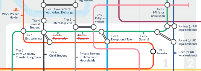 Visa options to the UK metro map