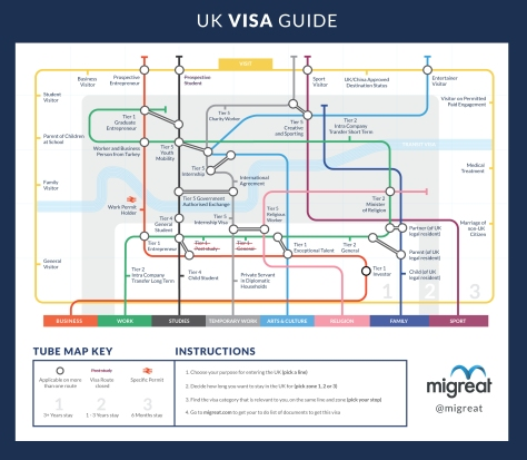UK visa options February 2015