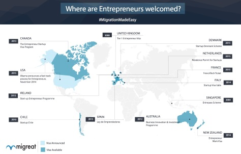 Map Startup VIsa May 2015 (1)